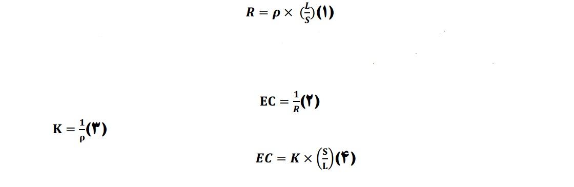 آزمایش EC آب در سیستم RO